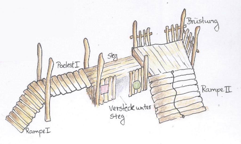 """Für unsere Kleinen wird momentan dieses Klettergerust mit einem """"Eisladen"""" in der Sandkiste aufgebaut. Dafür haben wir die gesamten Rücklagen des Vereins in die Hand genommen."""
